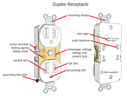 duplex outlet wiring wiring diagram Outlet Wiring Design Single Outlet Wiring Diagram