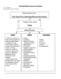 Conceptual Flow Chart Music Concept Flow Chart Fill Online Printable Fillable