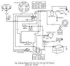 wiring diagram jd214 john deere tractor forum gttalk Toro Wheel Horse Wiring Diagram Toro Wheel Horse Wiring Diagram #69 toro wheel horse 14-38 wiring diagram