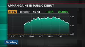 Appn Nasdaq Gm Stock Quote Appian Corp Bloomberg Markets