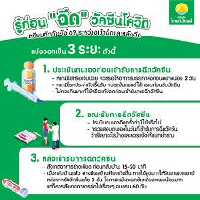 Thaivivat Insurance - ไทยวิวัฒน์ - รู้ก่อน
