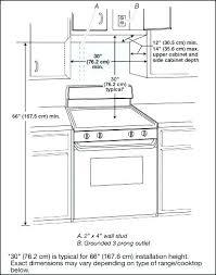 standard microwave size. Gas Standard Microwave Size C