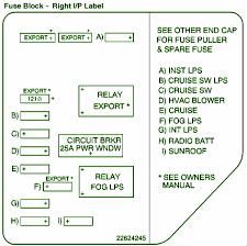 99 pontiac grand am fuse box diagram wiring diagram \u2022 2000 Pontiac Grand AM Wiring Harness at 2003 Pontiac Grand Am Radio Wiring Harness