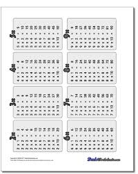 Multiplication Table Multiplication Table 3