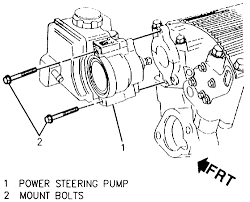repair guides power steering pump removal installation fig