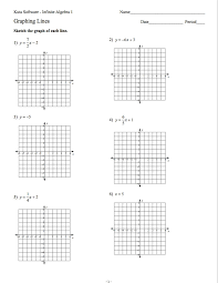 Graphing Lines Worksheet | Homeschooldressage.com