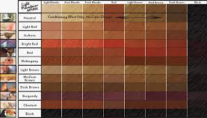 Different Shades Of Red Chart Hair Color Chart What Different Dyes Do To Different Hair