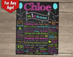 1st birthday chalkboard sign template free