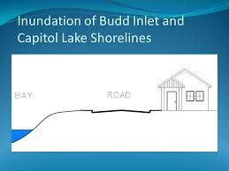 Budd Inlet Tide Chart Sea Level Rise 2014 City Council Update Ppt Download