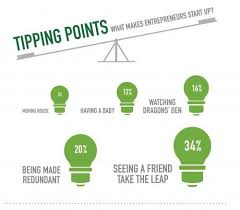 Infographic Entrepreneurs Inspired While On The Toilet And