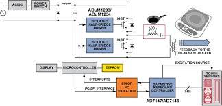 stove isolator switch wiring diagram stove image stove isolator switch wiring diagram wiring diagram and hernes on stove isolator switch wiring diagram