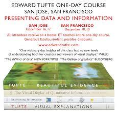 Edward Tufte Forum Links Causal Arrows Networks