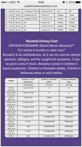 children s claritin dosage chart admirably tylenol dosage charts and infants on of 20 best gallery