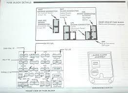 88 camaro fuse box wiring diagram 1988 camaro fuse box simple wiring diagram sitecamaro firebird c100 firewall plug fuse box camaro speedometer