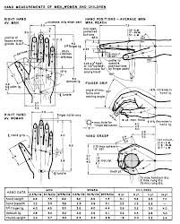 hand dimensions note this diagram is in inches