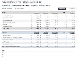 Pro Forma Financial Statements Smartsheet
