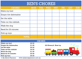 How To Make A Responsibility Chart How To Make A Printable Chore Chart Using Microsoft Excel