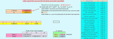 i 1 the cubic equation calculator for weak acid base equilibria