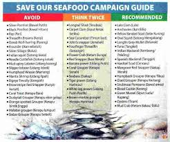 Sustainable Seafood Chart 49 Paradigmatic Sustainable Fish Chart