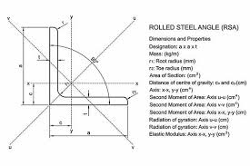 Stainless Steel Angle Iron Commercial Steel Company Florida