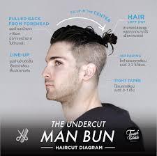 Tough Tumble The Undercut Man Bun Haircut Diagram By