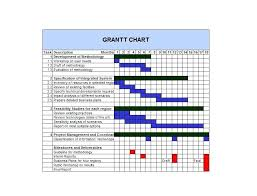 excel project gantt chart template free free chart templates ms project gantt chart template microsoft