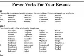 Power Verbs Resume And Cover Letter Resume And Cover Letter