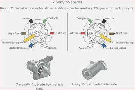 2006 chevy silverado trailer wiring diagram sample wiring diagram 2006 chevrolet silverado wiring diagram at 2006 Silverado Wiring Diagram
