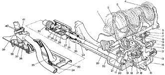 Реферат Техническое обслуживание и ремонт коробки передач  Техническое обслуживание и ремонт коробки передач автомобиля ВАЗ 2110