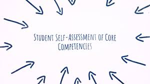 Self-Assessment Of Core Competencies On Vimeo