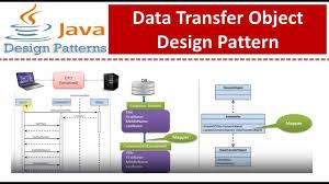 Dto Design Pattern In Java Data Transfer Object Design Pattern
