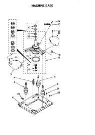 inglis dryer schematics wiring diagram inglis dryer wiring diagram wiring diagram data schema inglis dryer parts mississauga inglis dryer schematics