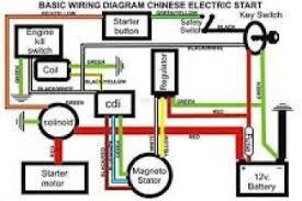 tao 250 atv wiring diagram wiring diagram shrutiradio 110cc chinese atv wiring harness at Taotao 250cc Atv Wiring Diagram