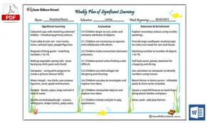 curriculum template new curriculum template weekly plan of significant learning