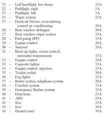 vw touran fuse box wiring diagrams mashups co 2012 Vw Jetta Tdi Fuse Box Diagram 2017 vw jetta tdi fuse box diagram on images wiring 2013 vw jetta tdi fuse box diagram