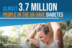 Diabetes Life Insurance Quotes Amazing Life Insurance For Diabetics 48 Review Reassured