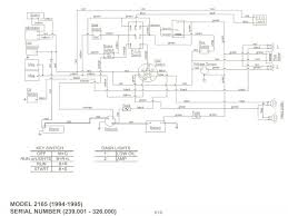 sophisticated cub cadet 1050 wiring diagram gallery wiring cub cadet ltx 1050 wiring diagram at Cub Cadet Ltx 1050 Wiring Diagram