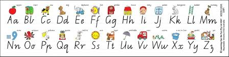 Alphabet Desk Strips Victorian Modern Cursive Font