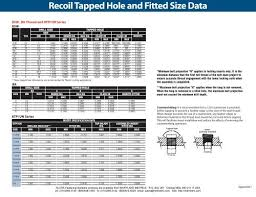 Recoil British Thread 8 Tpi Tapped Hole And Maryland