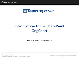 Sharepoint 2013 Organization Chart Web Part Teamimprover Organisation Chart Web Part For Sharepoint 2013