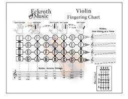 Eckroth Music Violin Fingering Chart
