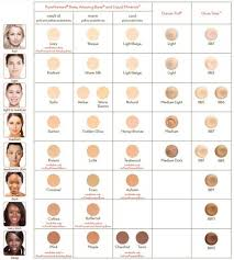Estee Lauder Double Wear Color Chart Estee Lauder Double Wear Foundation Colour Chart Www