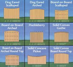fence construction. woodfencestyle1 woodfencestlye4 wood fence construction