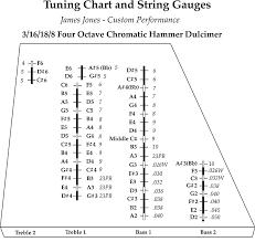 Hammered Dulcimer Tuning Chart James Jones Custom 3 16 18 8 Hammered Dulcimer
