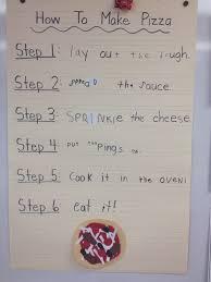 crayons cuties in kindergarten teaching how to writing to crayons cuties in kindergarten teaching how to writing to kinders