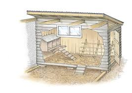 Image result for keep a healthy winter chicken coop