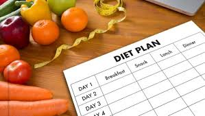 Karate Diet Chart Your 7 Day Meal Plan Active