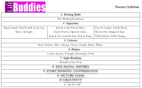 Syllabus Creative Writing   DocShare tips