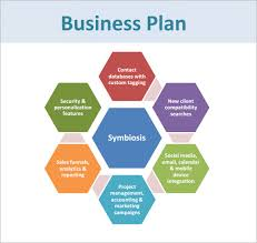 example of a business plan sample small business plan 16 documents in pdf word
