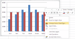 How To Add An Average Line To Column Chart In Excel 2010